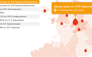 Сдача плазмы крови в Москве за деньги